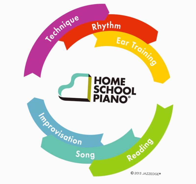 HomeSchoolPiano