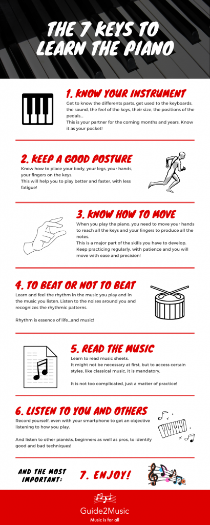 the 7 keys to learn how to play the piano